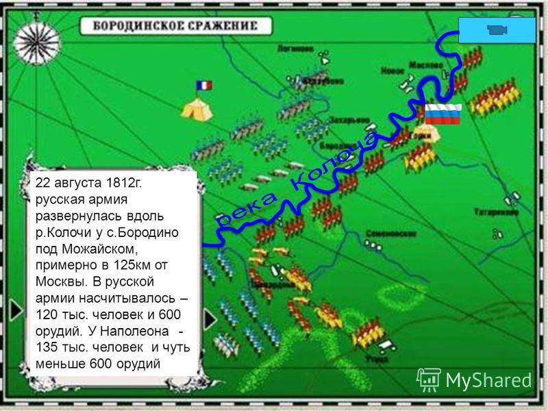 22 августа 1812 г. русская армия развернулась вдоль р.Колочи у с.Бородино под Можайском, примерно в 125 км от Москвы. В русской армии насчитывалось – 120 тыс. человек и 600 орудий. У Наполеона - 135 тыс. человек и чуть меньше 600 орудий