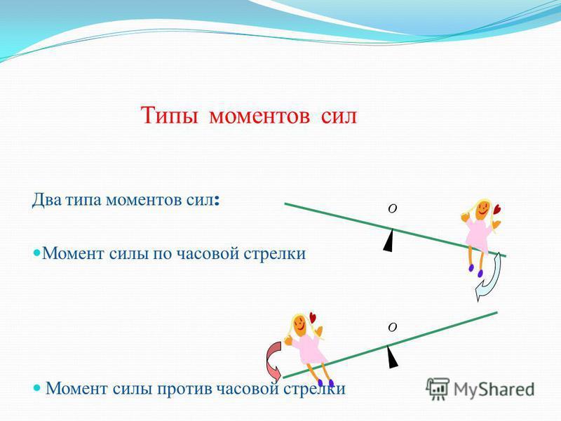 Типы моментов сил O O Два типа моментов сил : Момент силы по часовой стрелки Момент силы против часовой стрелки