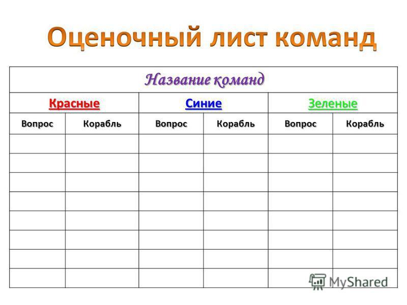 Название команд Красные СиниеЗеленые Вопрос КорабльВопрос КорабльВопрос Корабль