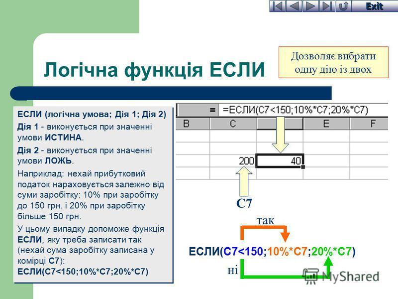 Exit Логічна функція ЕСЛИ ЕСЛИ (логічна умова; Дія 1; Дія 2) Дія 1 - виконується при значенні умови ИСТИНА. Дія 2 - виконується при значенні умови ЛОЖЬ. Наприклад: нехай прибутковий податок нараховується залежно від суми заробітку: 10% при заробітку