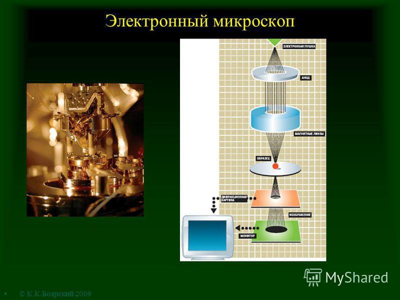 Электронный микроскоп © К.К.Боярский 2009