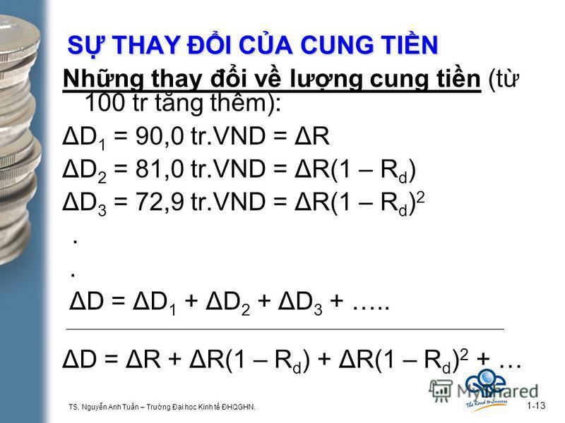 TS. Nguyn Anh Tun – Trưng Đi hc Kinh t ĐHQGHN. 1-13 S THAY ĐI CA CUNG TIN Nhng thay đi v lưng cung tin (t 100 tr tăng thêm): ΔD 1 = 90,0 tr.VND = ΔR ΔD 2 = 81,0 tr.VND = ΔR(1 – R d ) ΔD 3 = 72,9 tr.VND = ΔR(1 – R d ) 2. ΔD = ΔD 1 + ΔD 2 + ΔD 3 + …..