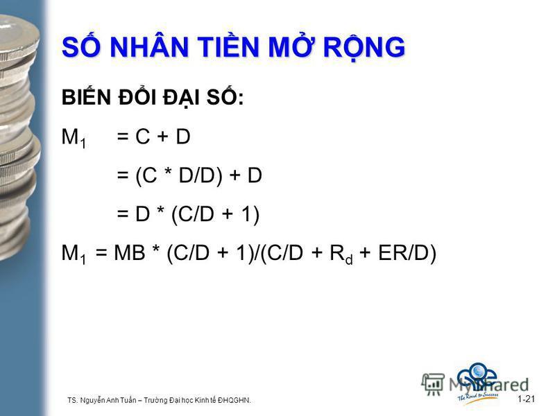 TS. Nguyn Anh Tun – Trưng Đi hc Kinh t ĐHQGHN. 1-21 S NHÂN TIN M RNG BIN ĐI ĐI S: M 1 = C + D = (C * D/D) + D = D * (C/D + 1) M 1 = MB * (C/D + 1)/(C/D + R d + ER/D)