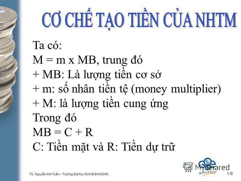 TS. Nguyn Anh Tun – Trưng Đi hc Kinh t ĐHQGHN. 1-6 Ta có: M = m x MB, trung đó + MB: Là lưng tin cơ s + m: s nhân tin t (money multiplier) + M: là lưng tin cung ng Trong đó MB = C + R C: Tin mt và R: Tin d tr