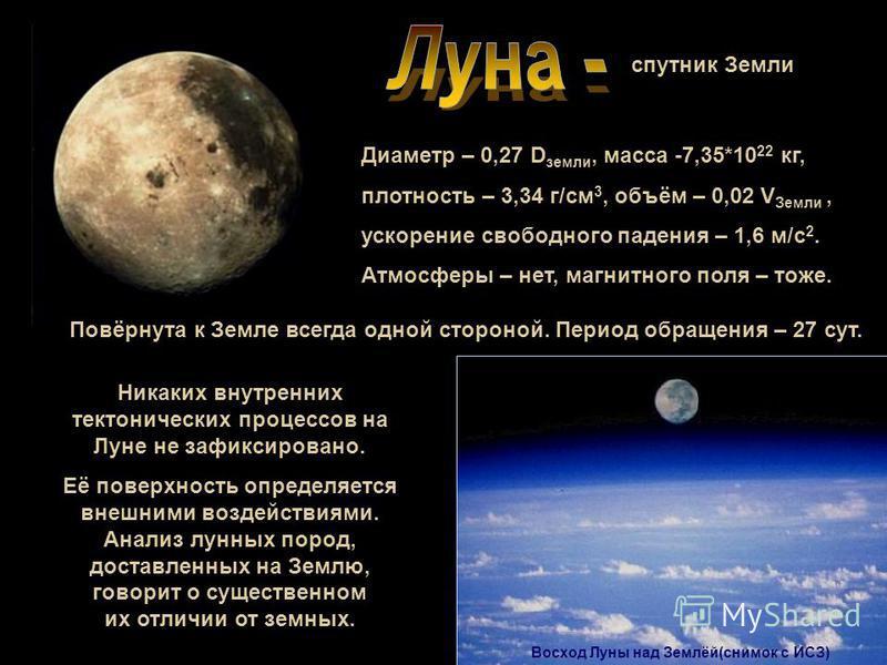 спутник Земли Диаметр – 0,27 D земли, масса -7,35*10 22 кг, плотность – 3,34 г/см 3, объём – 0,02 V Земли, ускорение свободного падения – 1,6 м/с 2. Атмосферы – нет, магнитного поля – тоже. Повёрнута к Земле всегда одной стороной. Период обращения –
