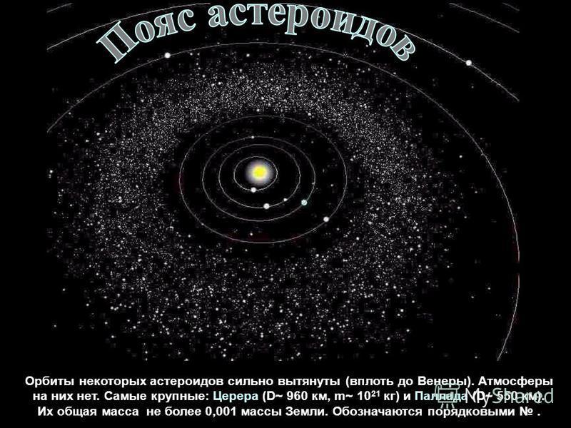 Орбиты некоторых астероидов сильно вытянуты (вплоть до Венеры). Атмосферы на них нет. Самые крупные: Церера (D~ 960 км, m~ 10 21 кг) и Паллада (D~ 550 км). Их общая масса не более 0,001 массы Земли. Обозначаются порядковыми.