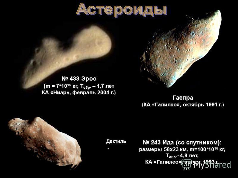 Гаспра (КА «Галилео», октябрь 1991 г.) 433 Эрос ( m = 7*10 15 кг, Т обр. – 1,7 лет КА «Ниар», февраль 2004 г.) 243 Ида (со спутником): размеры 58 х 23 км, m=100*10 15 кг, Т обр.- 4,8 лет, КА «Галилео», август 1993 г. Дактиль