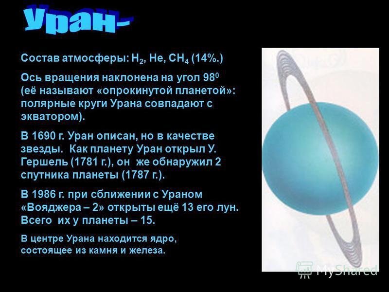 Состав атмосферы: Н 2, Не, СН 4 (14%.) Ось вращения наклонена на угол 98 0 (её называют «опрокинутой планетой»: полярные круги Урана совпадают с экватором). В 1690 г. Уран описан, но в качестве звезды. Как планету Уран открыл У. Гершель (1781 г.), он