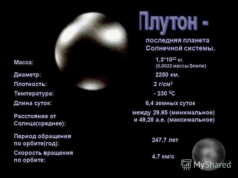 последняя планета Солнечной системы. Macca: 1,3*10 22 кг. (0,0022 массы Земли) Диаметр: 2250 км. Плотность: 2 г/см 3 Температура: - 230 0 С Длина суток: 6,4 земных суток Расстояние от Cолнца(среднее): между 29,65 (минимальное) и 49,28 а.е. (максималь
