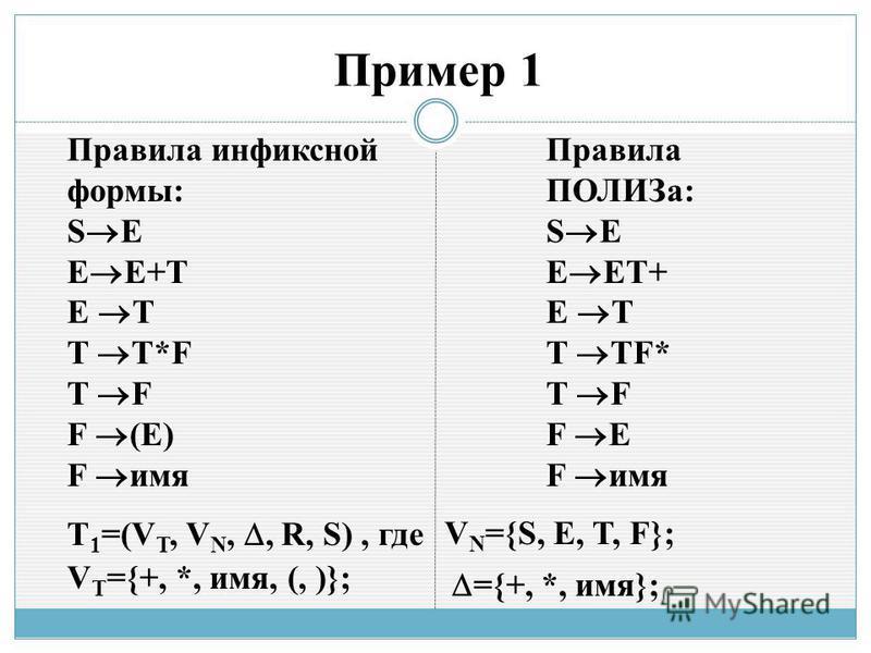 Пример 1 Правила инфиксной формы: S E E E+T E T T T*F T F F (E) F имя Правила ПОЛИЗа: S E E ET+ E T T TF* T F F E F имя T 1 =(V T, V N,, R, S), где V T ={+, *, имя, (, )}; ={+, *, имя}; V N ={S, E, T, F};