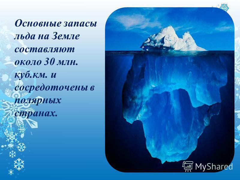 Основные запасы льда на Земле составляют около 30 млн. куб.км. и сосредоточены в полярных странах.