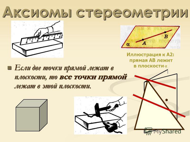 Если две точки прямой лежат в плоскости, то все точки прямой лежат в этой плоскости. Иллюстрация к А2: прямая АВ лежит в плоскости α
