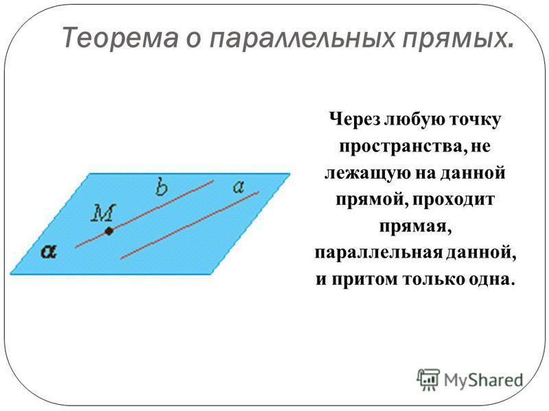 Теорема о параллельных прямых. Через любую точку пространства, не лежащую на данной прямой, проходит прямая, параллельная данной, и притом только одна.