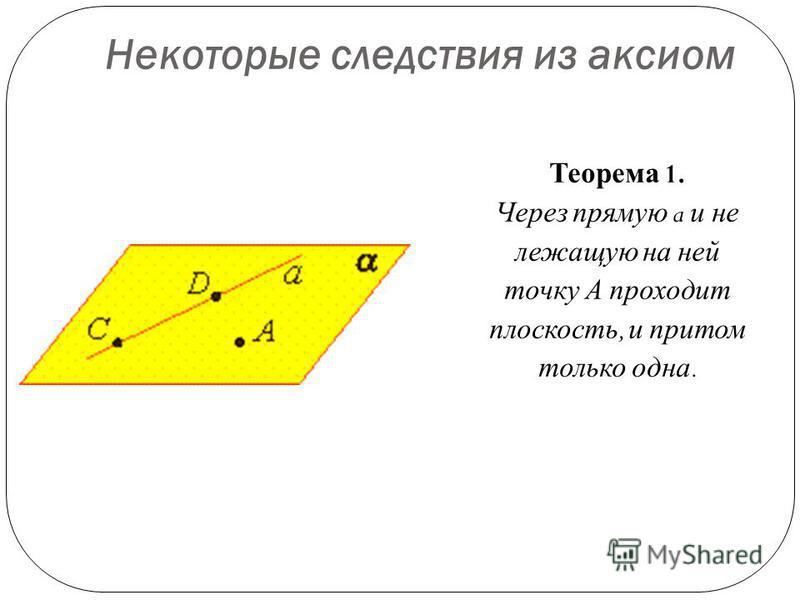 Некоторые следствия из аксиом Теорема 1. Через прямую a и не лежащую на ней точку А проходит плоскость, и притом только одна.