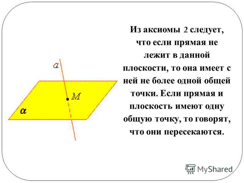 Из аксиомы 2 следует, что если прямая не лежит в данной плоскости, то она имеет с ней не более одной общей точки. Если прямая и плоскость имеют одну общую точку, то говорят, что они пересекаются.