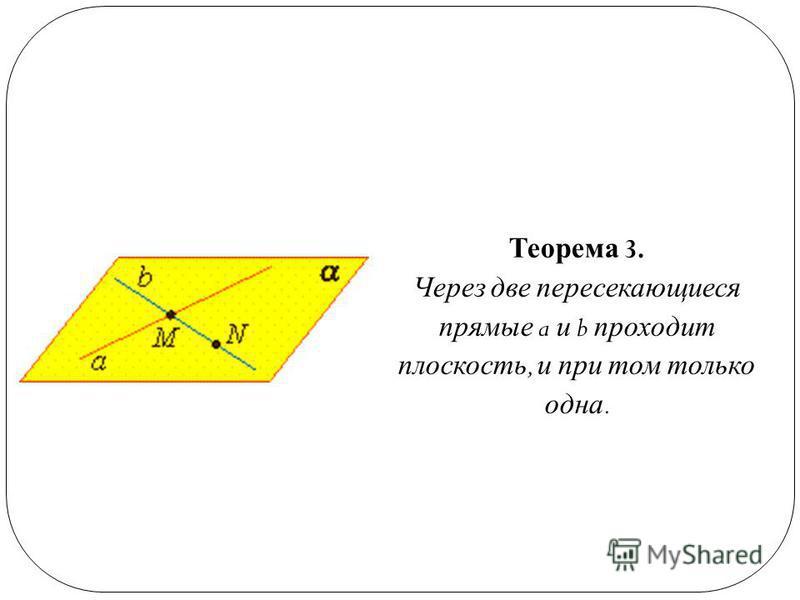 Теорема 3. Через две пересекающиеся прямые a и b проходит плоскость, и при том только одна.