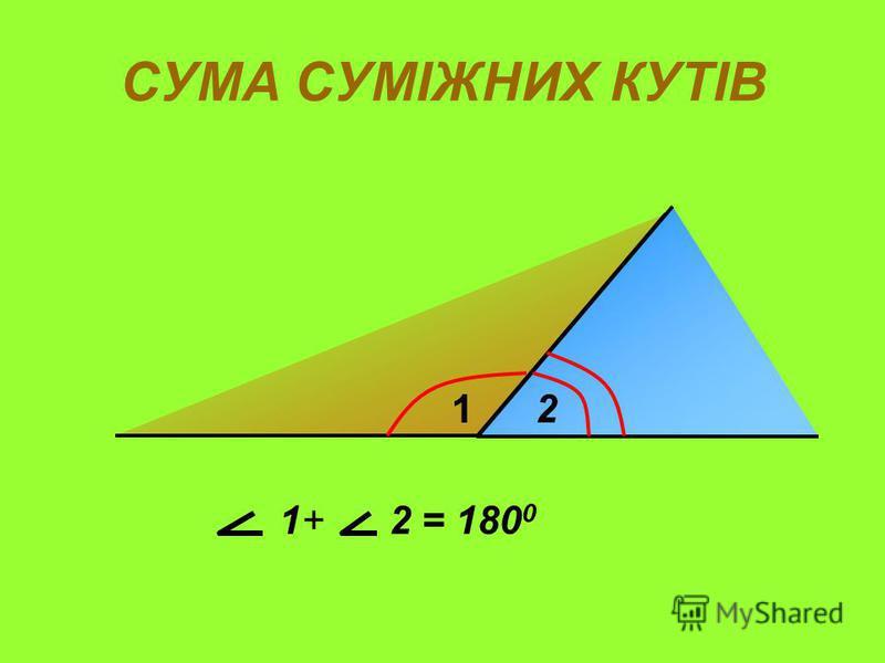 СУМА СУМІЖНИХ КУТІВ 1 2 1+2 = 180 0