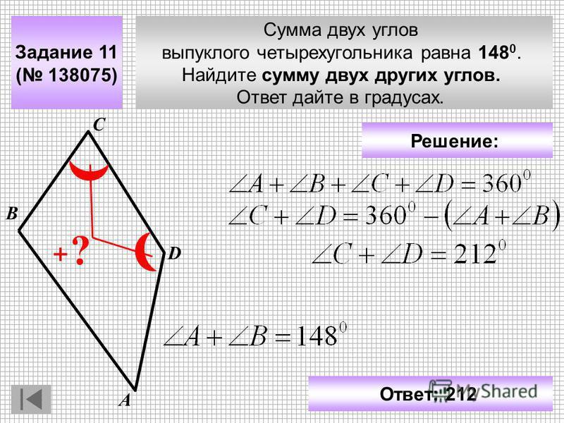 Сумма двух углов выпуклого четырехугольника равна 148 0. Найдите сумму двух других углов. Ответ дайте в градусах. Задание 11 ( 138075) С D ? А В Ответ: 212 Решение: +