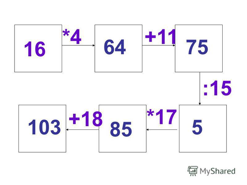 1616 *4*4+11+11 :15 *17 +18+18 647575 5 85 103
