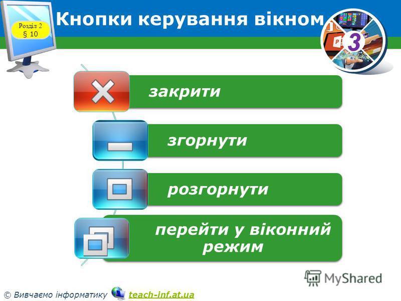 33 © Вивчаємо інформатику teach-inf.at.uateach-inf.at.ua Кнопки керування вікном Розділ 2 § 10 закритизгорнутирозгорнути перейти у віконний режим