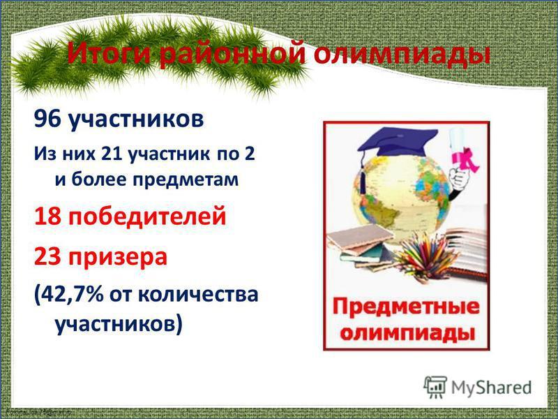 FokinaLida.75@mail.ru Итоги районной олимпиады 96 участников Из них 21 участник по 2 и более предметам 18 победителей 23 призера (42,7% от количества участников)