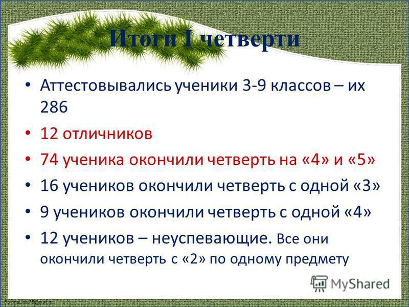 FokinaLida.75@mail.ru Итоги I четверти Аттестовывались ученики 3-9 классов – их 286 12 отличников 74 ученика окончили четверть на «4» и «5» 16 учеников окончили четверть с одной «3» 9 учеников окончили четверть с одной «4» 12 учеников – неуспевающие.