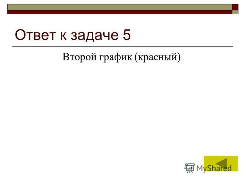 11 Ответ к задаче 5 Второй график (красный)