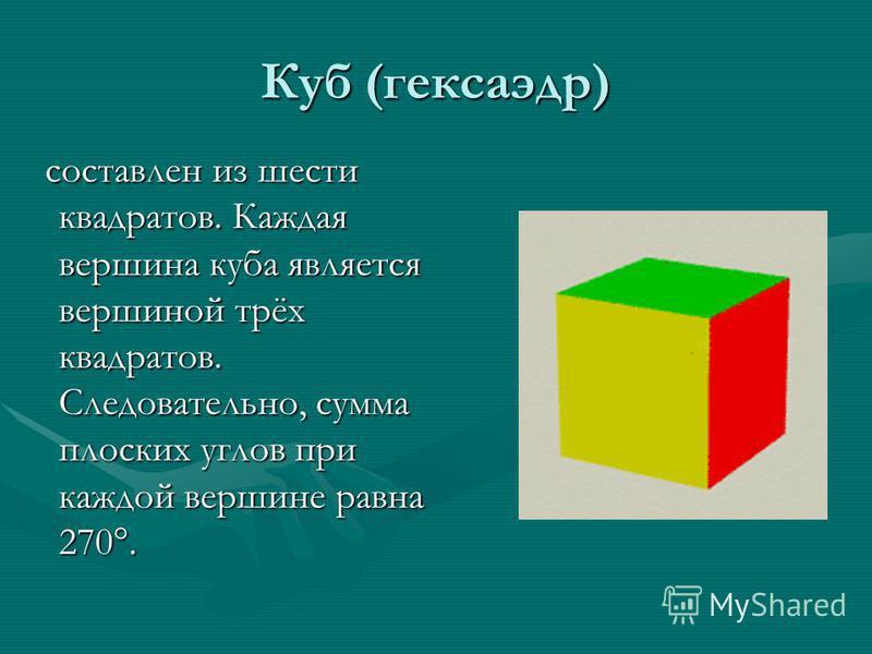 Куб (гексаэдр) составлен из шести квадратов. Каждая вершина куба является вершиной трёх квадратов. Следовательно, сумма плоских углов при каждой вершине равна 270°. составлен из шести квадратов. Каждая вершина куба является вершиной трёх квадратов. С