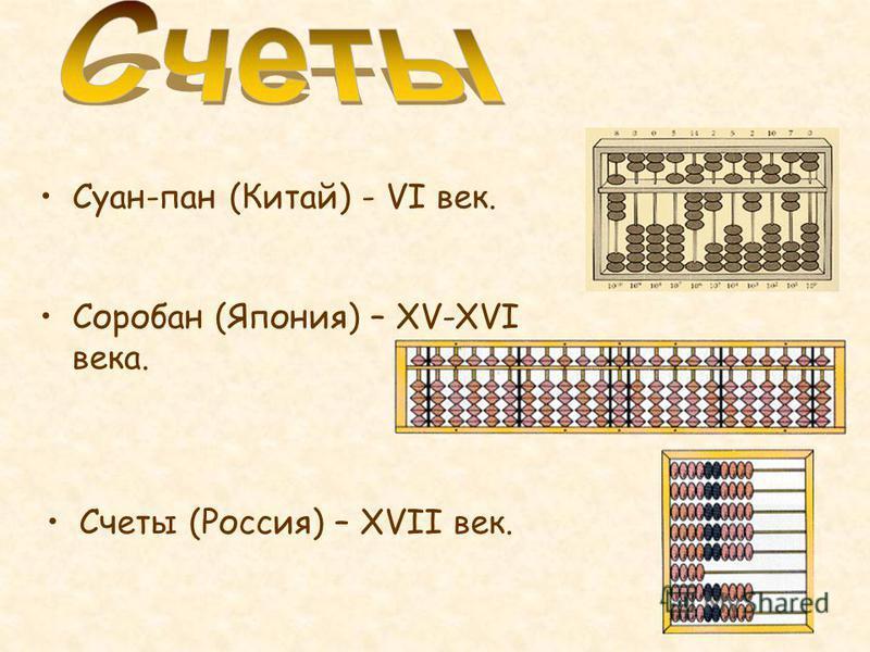 Соробан (Япония) – XV-XVI века. Суан-пан (Китай) - VI век. Счеты (Россия) – XVII век.