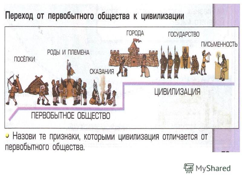 Эпоха древнего мира доклад 1621