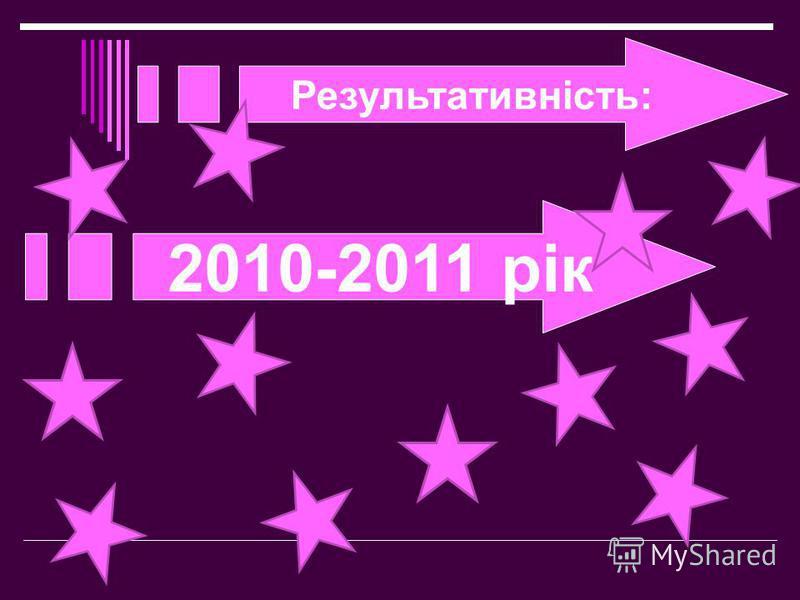 Результативність: 2010-2011 рік