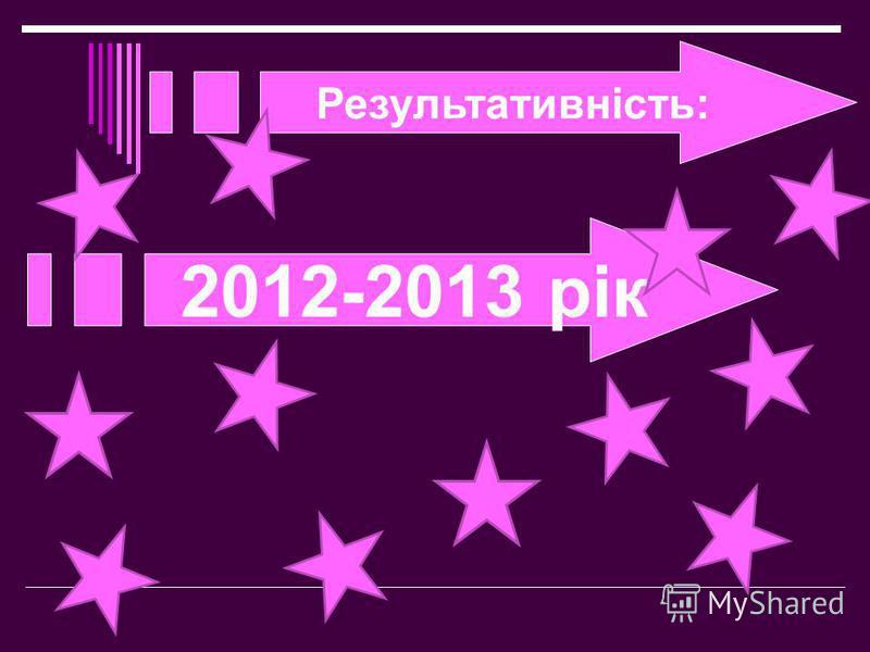 Результативність: 2012-2013 рік