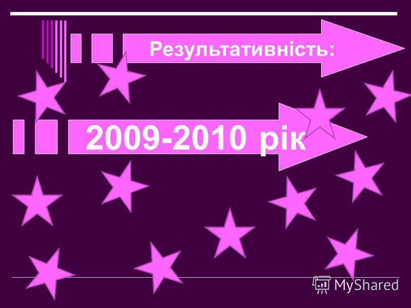Результативність: 2009-2010 рік