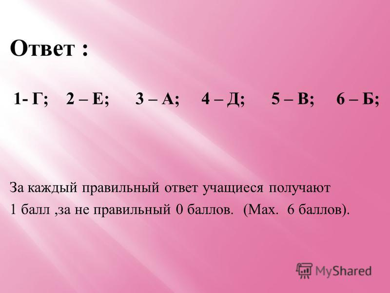Ответ : 1- Г; 2 – Е; 3 – А; 4 – Д; 5 – В; 6 – Б; За каждый правильный ответ учащиеся получают 1 балл,за не правильный 0 баллов. (Мах. 6 баллов).