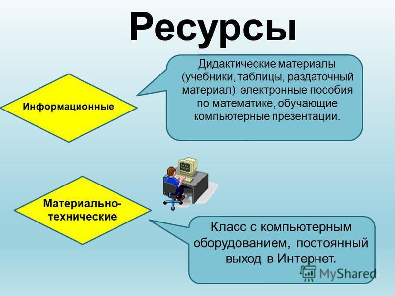 Класс с компьютерным оборудованием, постоянный выход в Интернет. Дидактические материалы (учебники, таблицы, раздаточный материал); электронные пособия по математике, обучающие компьютерные презентации. Информационные Материально- технические