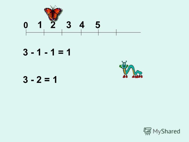 0 1 2 3 4 5 3 - 1 - 1 = 1 3 - 2 = 1