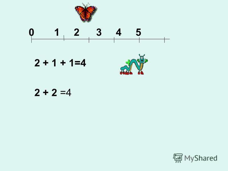 0 1 2 3 4 5 + 2 + 1 + 1=4 + 2 + 2 =4