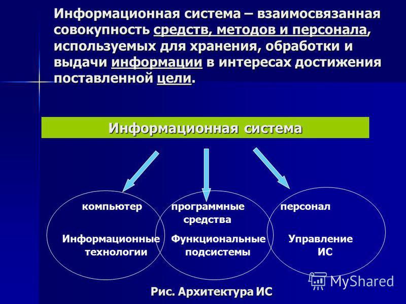 Информационная система – взаимосвязанная совокупность средств, методов и персонала, используемых для хранения, обработки и выдачи информации в интересах достижения поставленной цели. Информационная система компьютер программные персонал средства Инфо