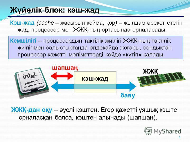 3 Токты өшіргенде информация жоғалады информация сақталады Ақпаратты өзгертуге бола ма? оқу және жазу (RAM) тек қана оқу (ROM) деректерді жеткізу жылдамдығы жоғарытөмен Оперативті жад Тұрақты жад