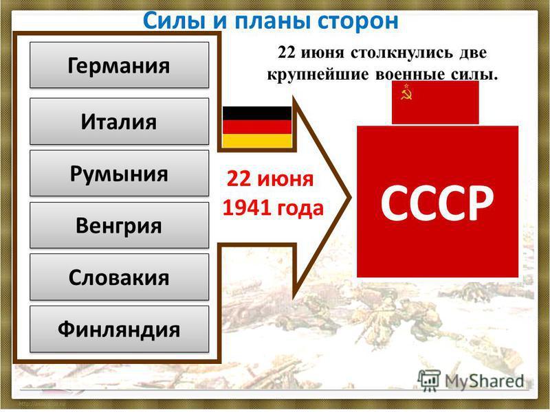 Силы и планы сторон Германия Италия Румыния Венгрия Словакия Финляндия СССР 22 июня 1941 года 22 июня столкнулись две крупнейшие военные силы.