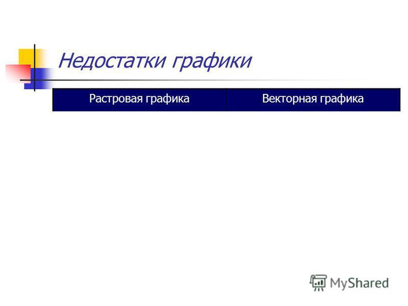 Растровая графика Векторная графика Большой информационный объем (необходимо хранить код каждого пикселя). Чувствительна к уменьшению (несколько соседних пикселей преобразуются в один, поэтому теряется четкость изображения) и увеличению (пиксели доба