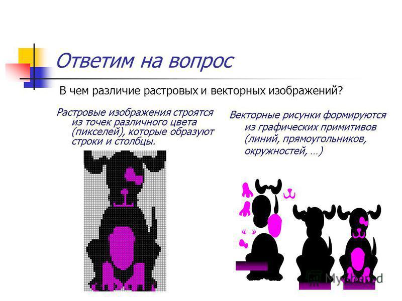 В чем различие растровых и векторных изображений? Ответим на вопрос Растровые изображения строятся из точек различного цвета (пикселей), которые образуют строки и столбцы. Векторные рисунки формируются из графических примитивов (линий, прямоугольнико