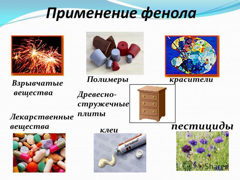 Применение фенола Взрывчатые вещества красители пестициды Лекарственные вещества клеи Полимеры Древесно- стружечные плиты