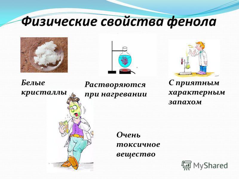 Физические свойства фенола Белые кристаллы Растворяются при нагревании С приятным характерным запахом Очень токсичное вещество