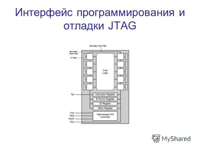 Интерфейс программирования и отладки JTAG