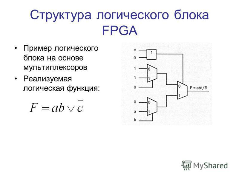 Структура логического блока FPGA Пример логического блока на основе мультиплексоров Реализуемая логическая функция:
