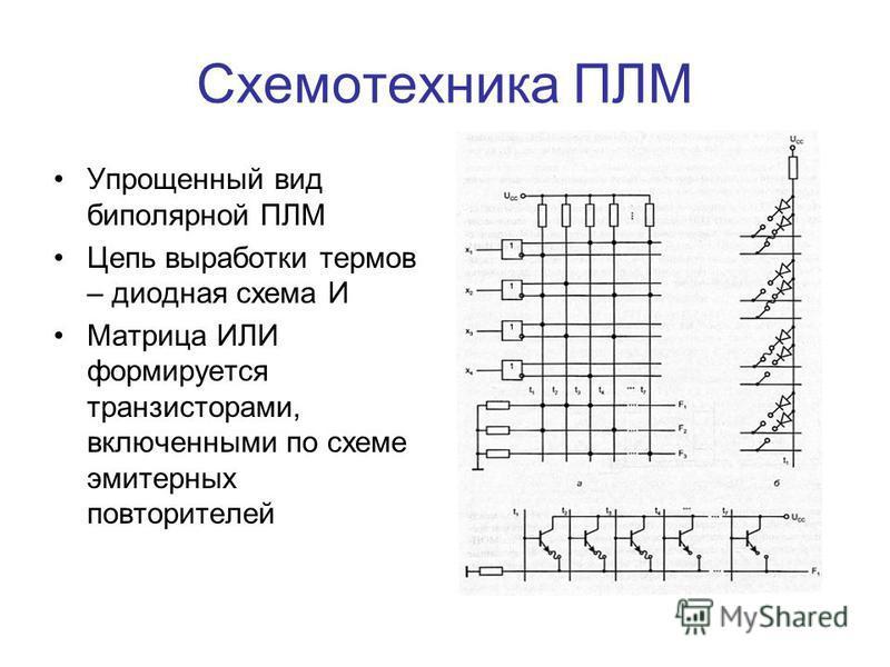 Схемотехника ПЛМ Упрощенный вид биполярной ПЛМ Цепь выработки термов – диодная схема И Матрица ИЛИ формируется транзисторами, включенными по схеме эмиттерных повторителей