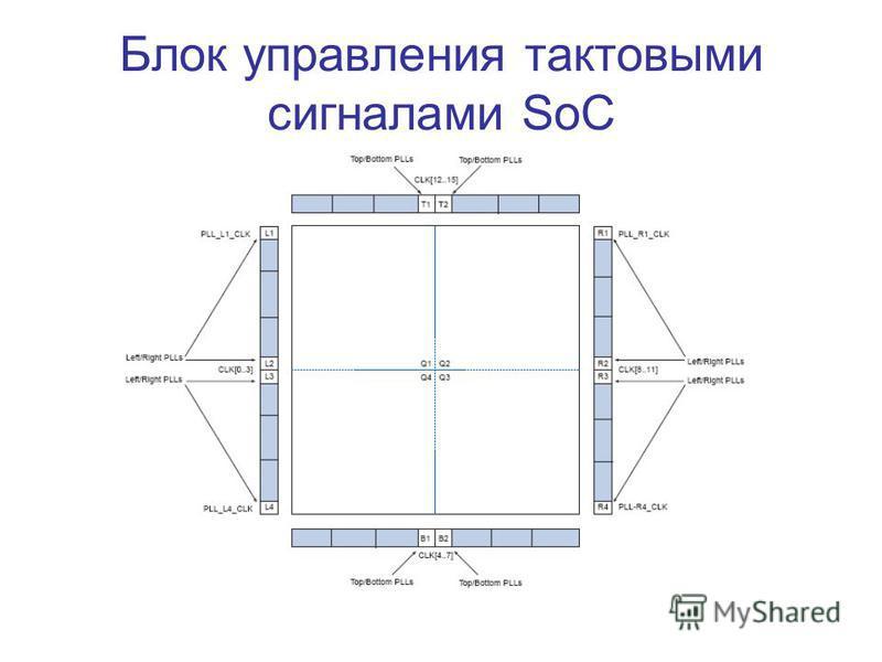 Блок управления тактовыми сигналами SoC
