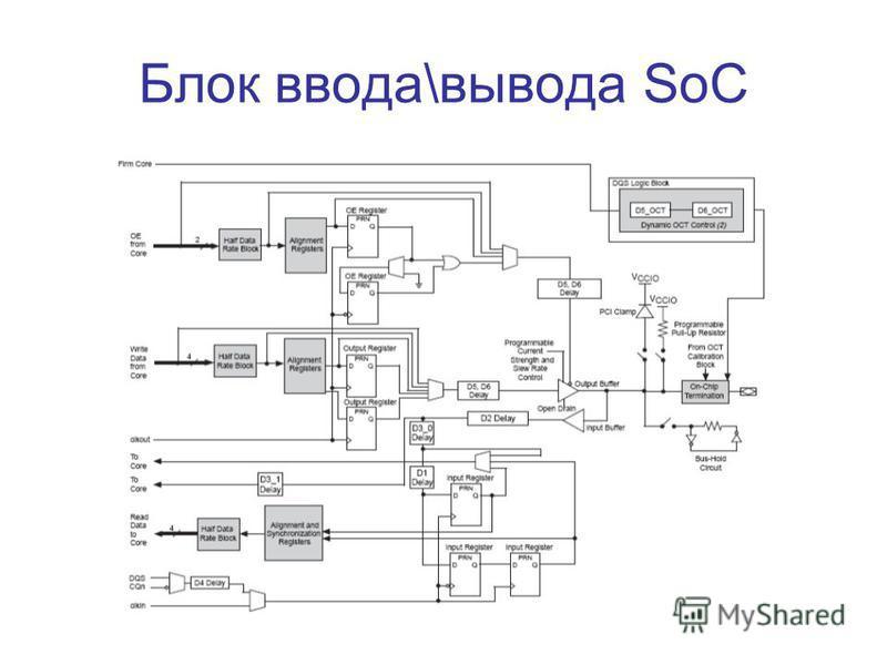 Блок ввода\вывода SoC