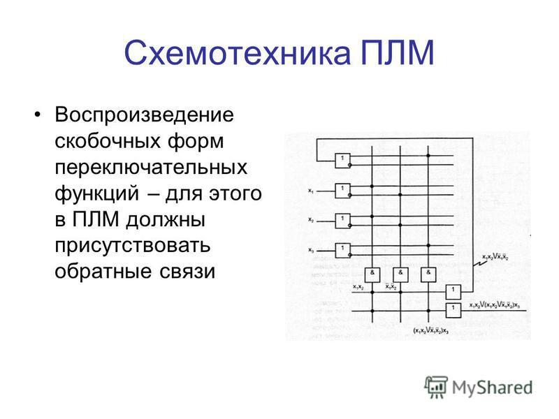 Схемотехника ПЛМ Воспроизведение скобочных форм переключательных функций – для этого в ПЛМ должны присутствовать обратные связи